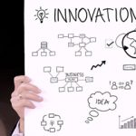 Innovation Leadership – 3 Practices You Need to Let Go Of