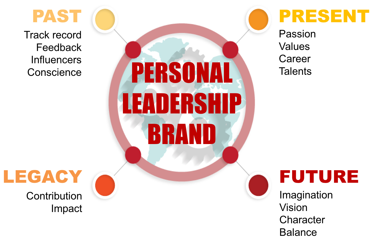leadership in a branded world 12 leadership traits of the world's most successful it turns out that wealthy people are leaders who share these i want to receive the entrepreneur.