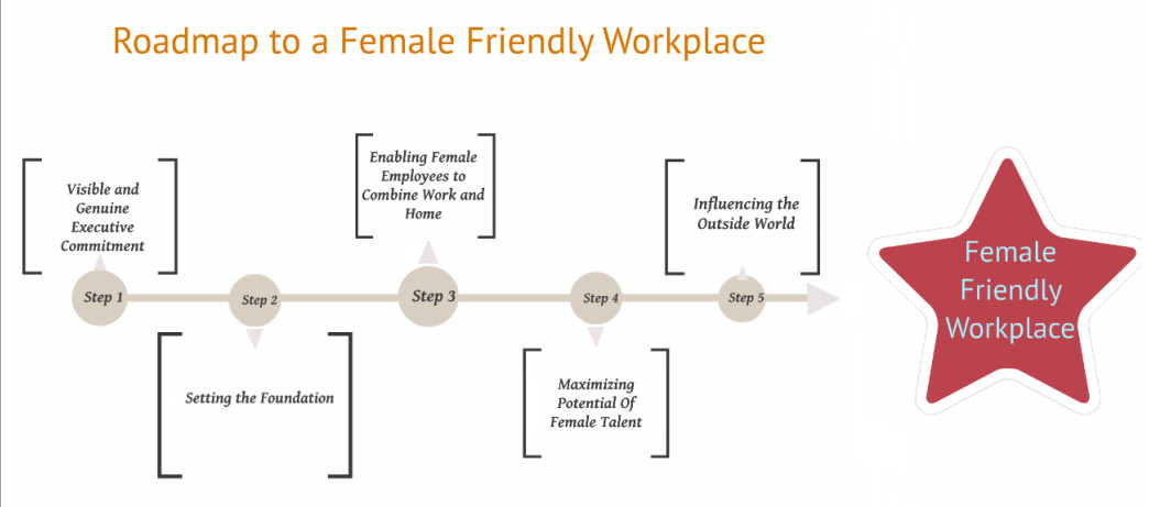 how to get more women in the workforce
