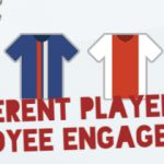 Infographic: Different Players in Employee Engagement